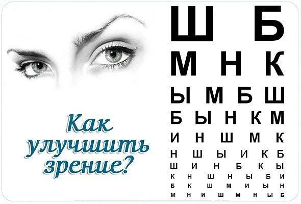 Восстановить работу зрительной системы