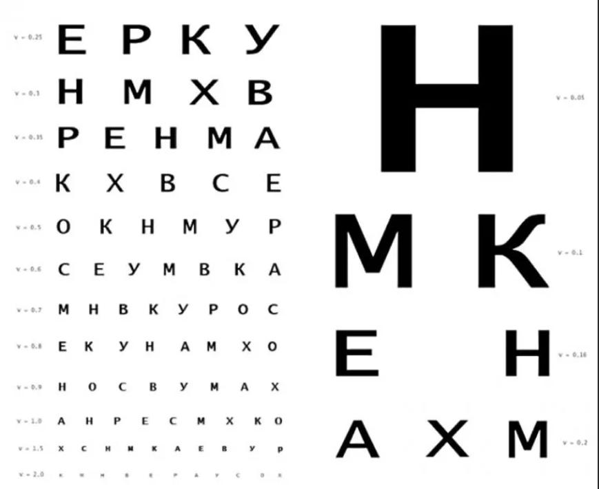 картинки для глаз у окулиста узнать, как купить